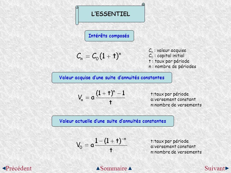 Précédent Sommaire Suivant L'ESSENTIEL Intérêts composés