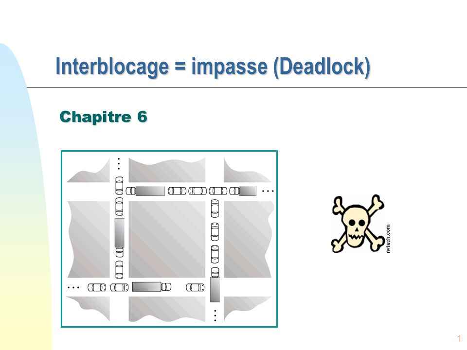 Interblocage = impasse (Deadlock)