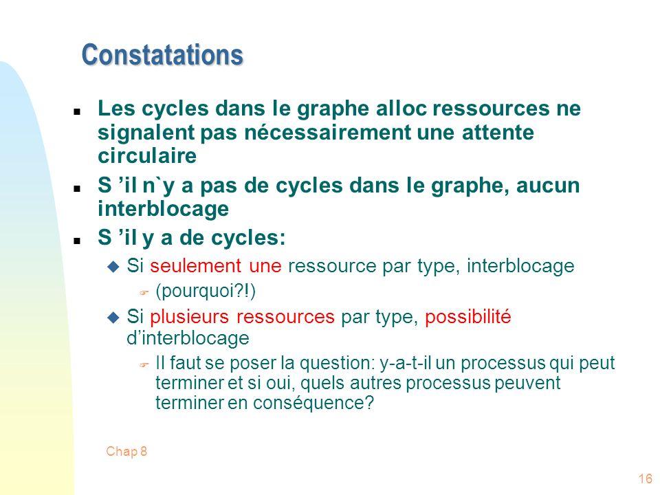 Constatations Les cycles dans le graphe alloc ressources ne signalent pas nécessairement une attente circulaire.