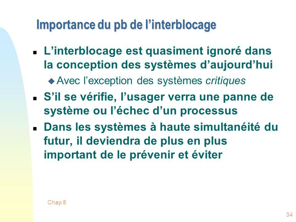 Importance du pb de l'interblocage