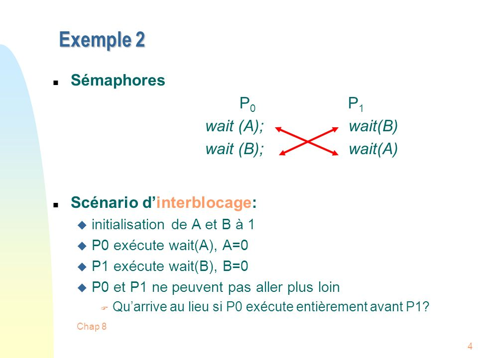 Exemple 2 Sémaphores P0 P1 wait (A); wait(B) wait (B); wait(A)