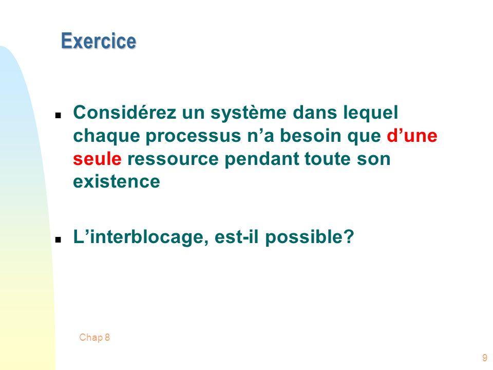 Exercice Considérez un système dans lequel chaque processus n'a besoin que d'une seule ressource pendant toute son existence.
