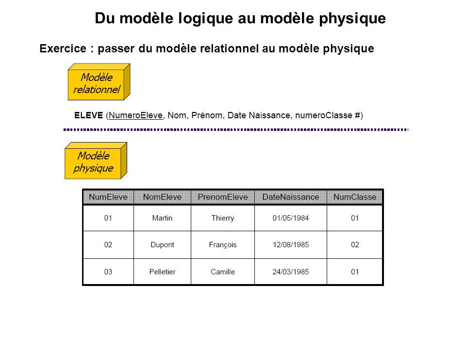 Du modèle logique au modèle physique