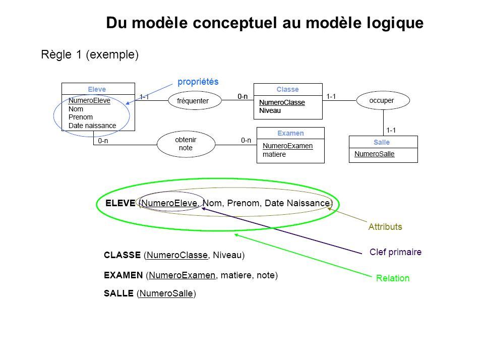 Du modèle conceptuel au modèle logique
