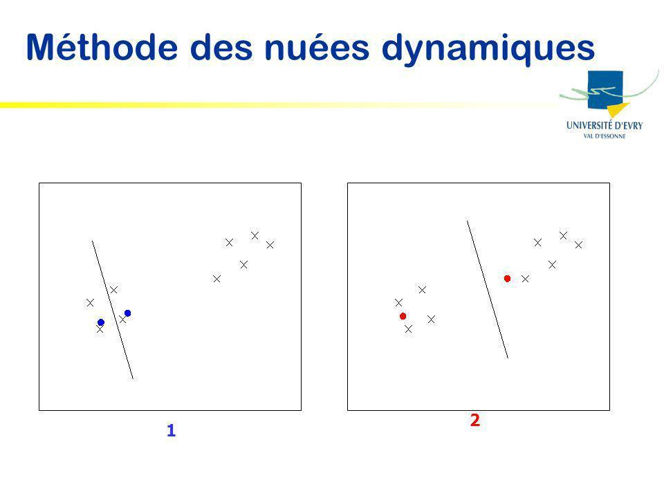 Méthode des nuées dynamiques