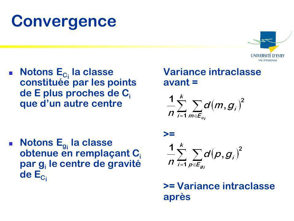 Convergence Notons ECi la classe constituée par les points de E plus proches de Ci que d'un autre centre.