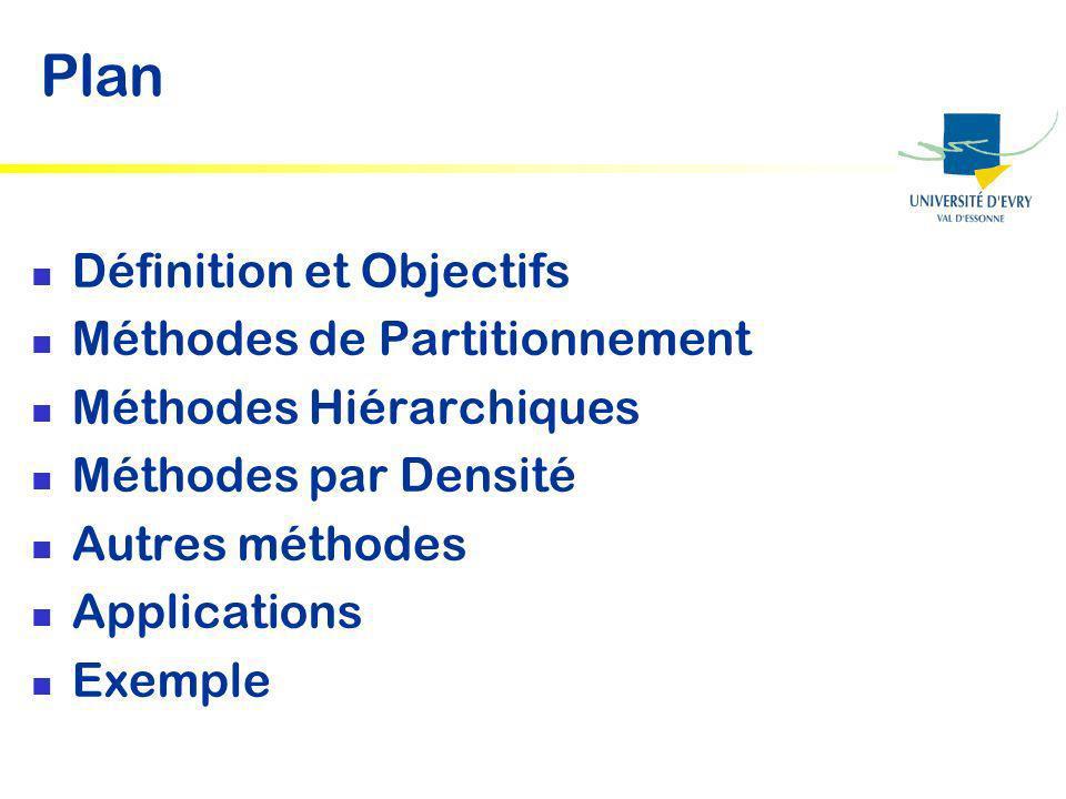 Plan Définition et Objectifs Méthodes de Partitionnement
