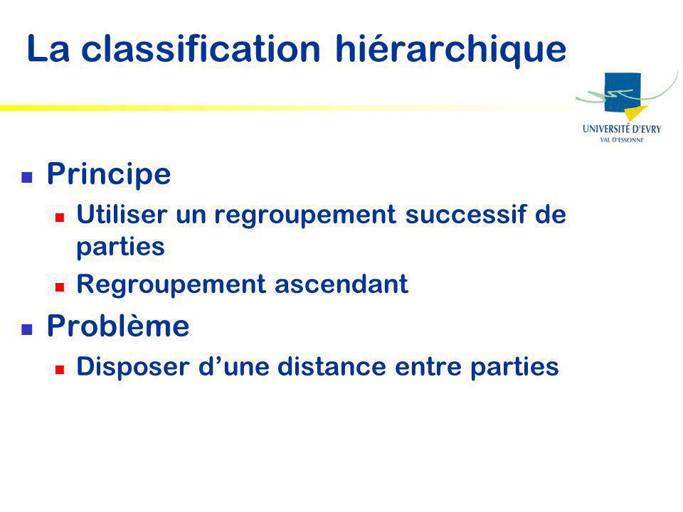 La classification hiérarchique