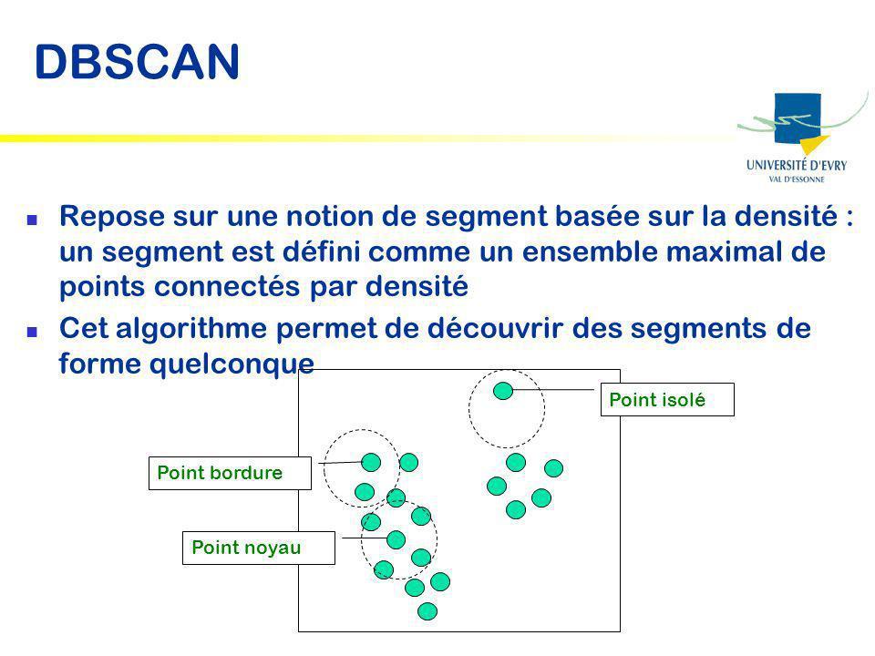 DBSCAN Repose sur une notion de segment basée sur la densité : un segment est défini comme un ensemble maximal de points connectés par densité.