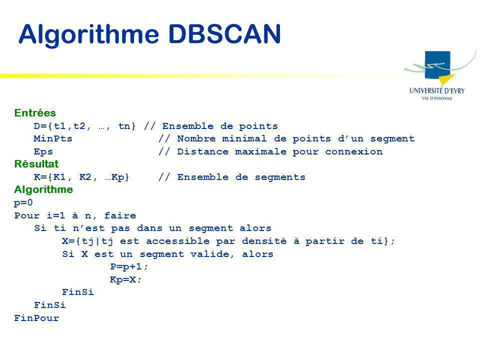 Algorithme DBSCAN Entrées D={t1,t2, …, tn} // Ensemble de points