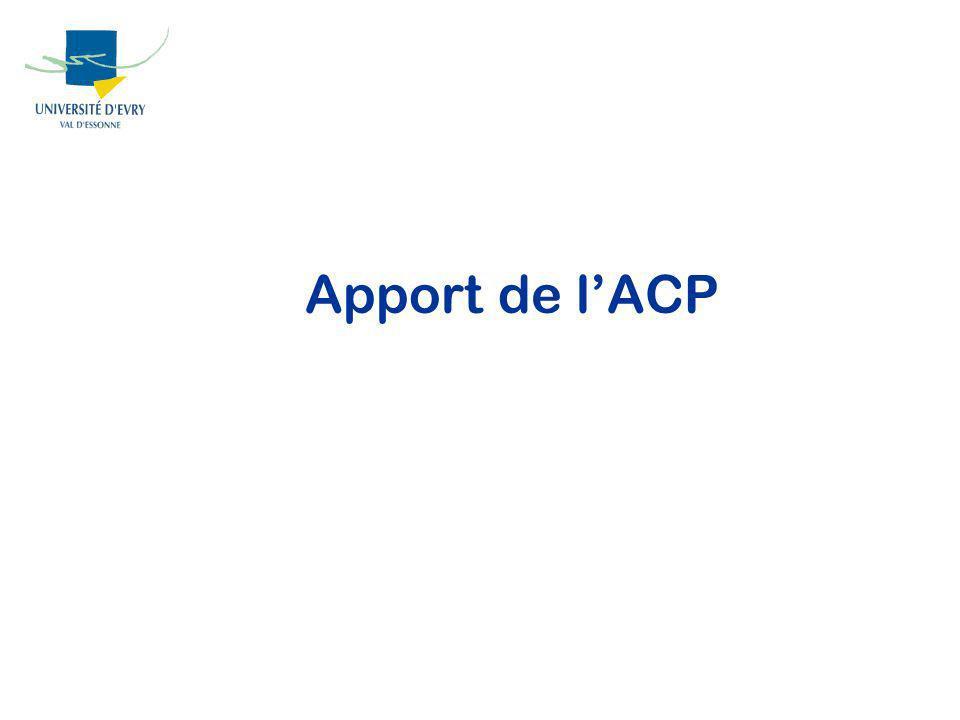 Apport de l'ACP