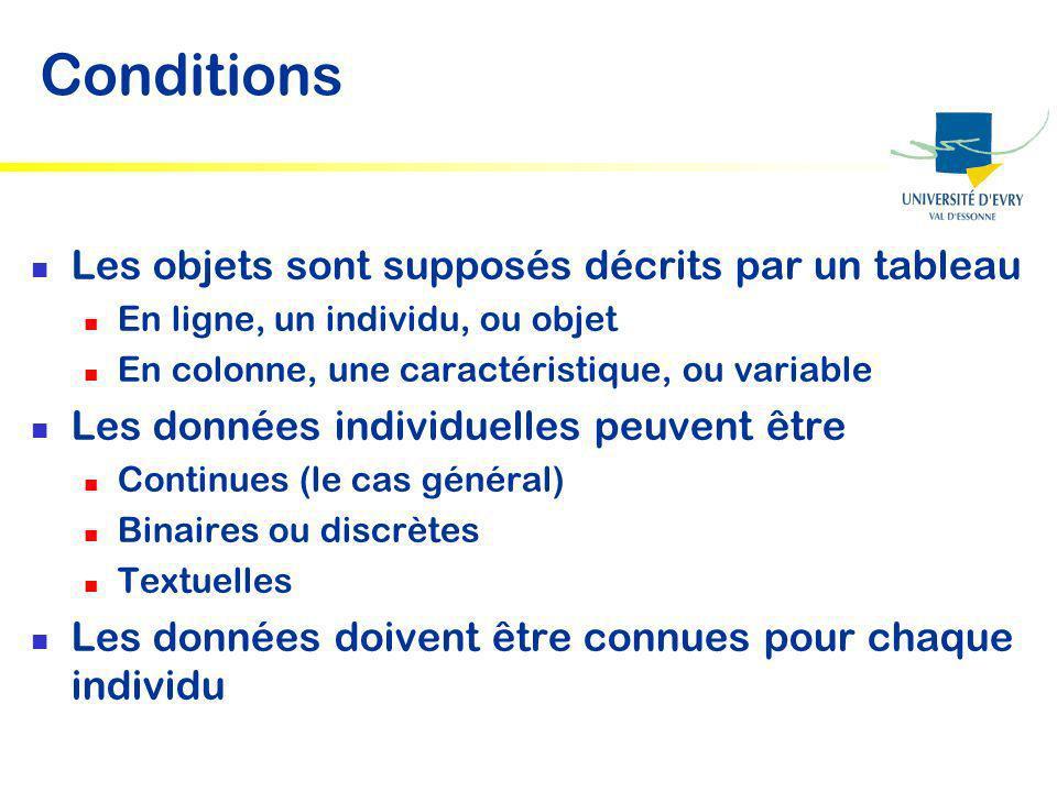 Conditions Les objets sont supposés décrits par un tableau