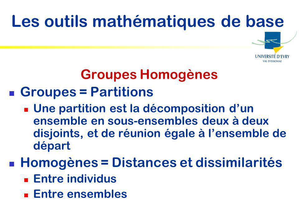 Les outils mathématiques de base
