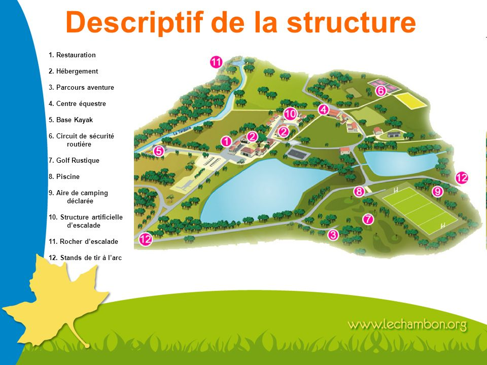 Descriptif de la structure