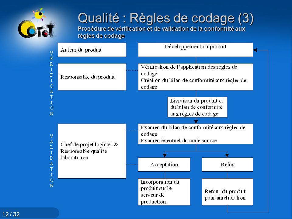 Qualité : Règles de codage (3) Procédure de vérification et de validation de la conformité aux règles de codage