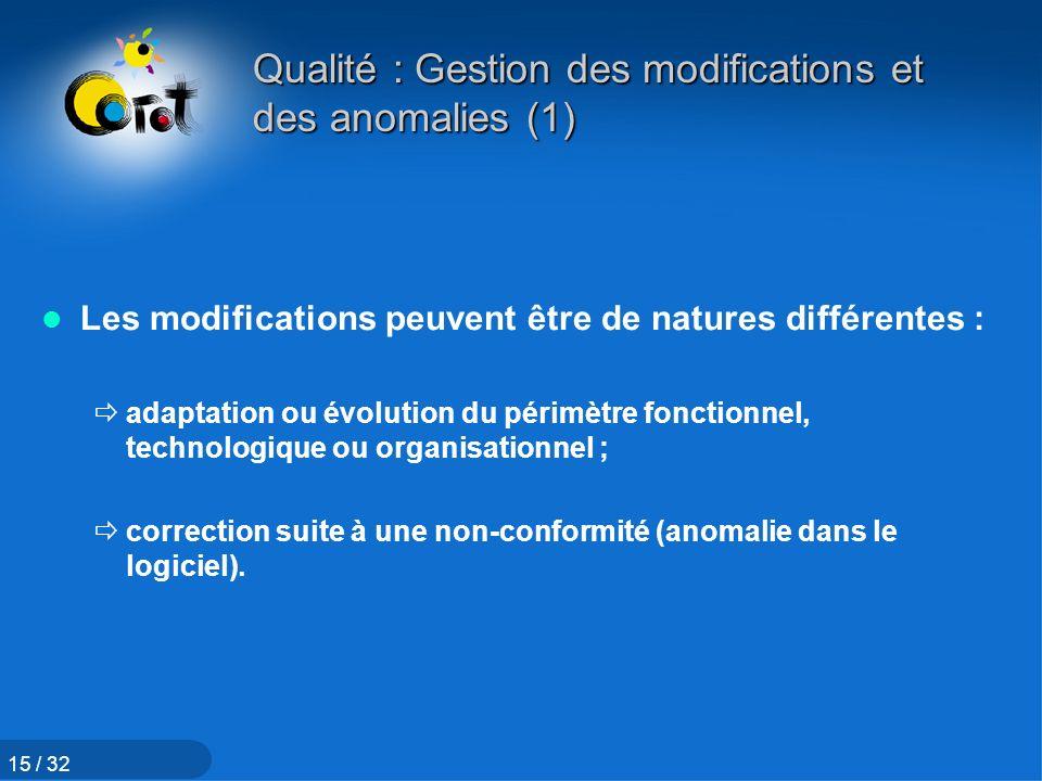 Qualité : Gestion des modifications et des anomalies (1)
