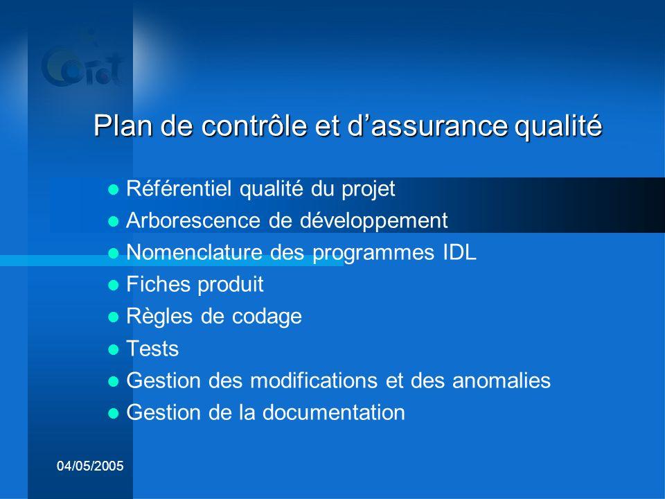 Plan de contrôle et d'assurance qualité