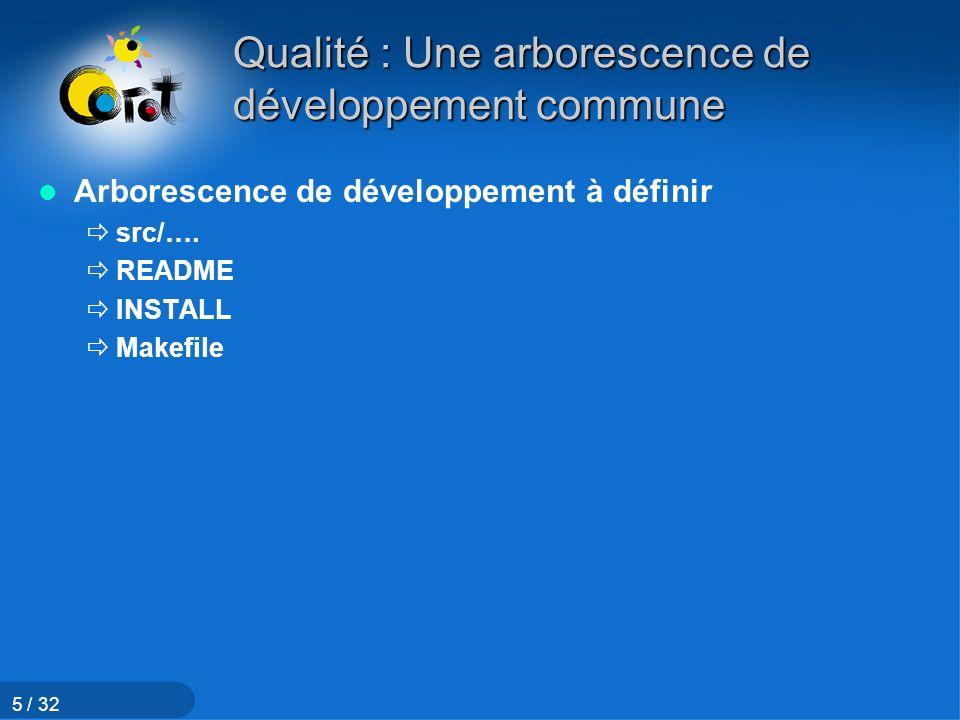 Qualité : Une arborescence de développement commune
