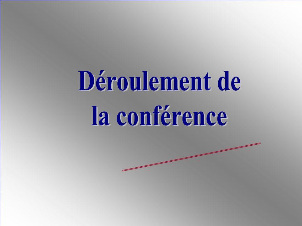 Déroulement de la conférence