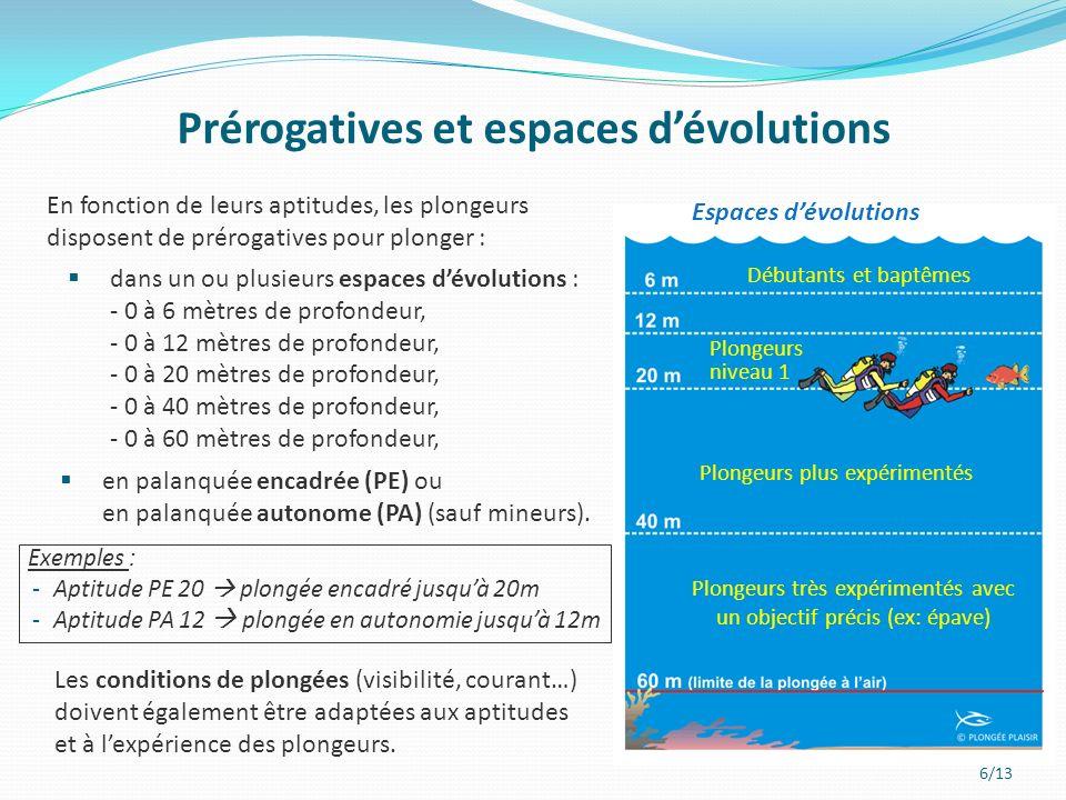 Prérogatives et espaces d'évolutions