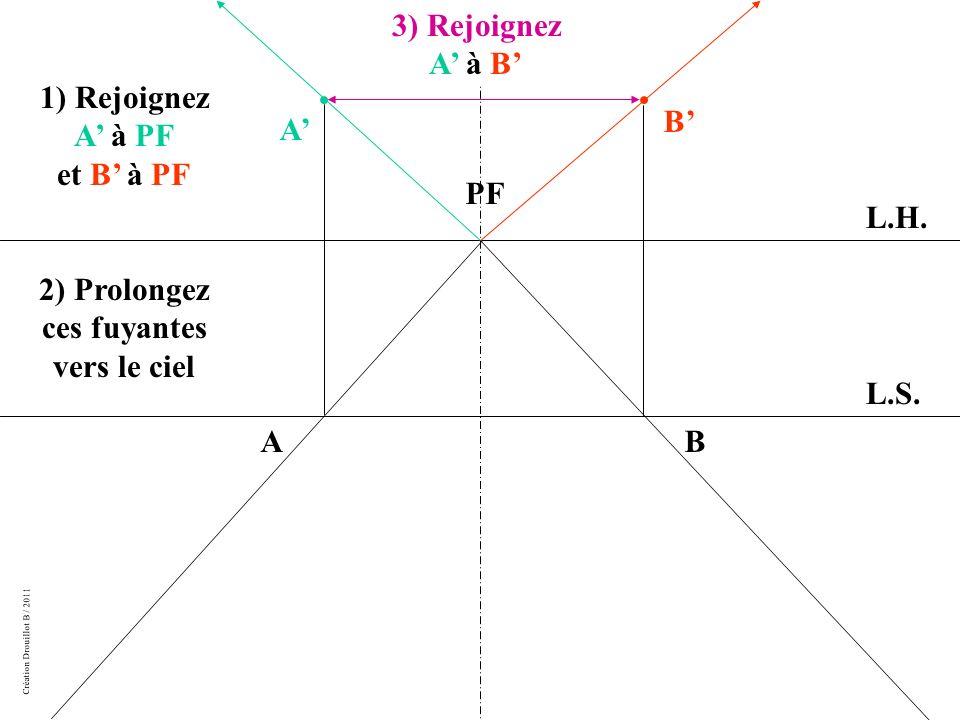 1) Rejoignez A' à PF et B' à PF 2) Prolongez ces fuyantes vers le ciel