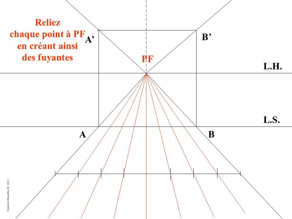 Reliez chaque point à PF en créant ainsi des fuyantes