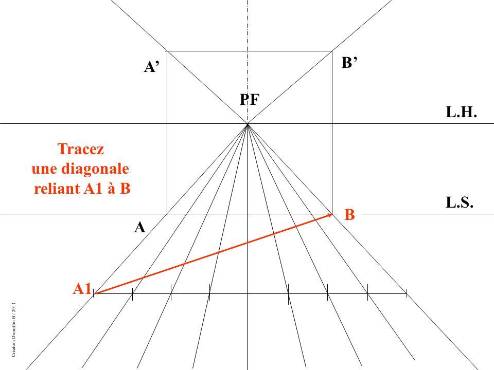Tracez une diagonale reliant A1 à B