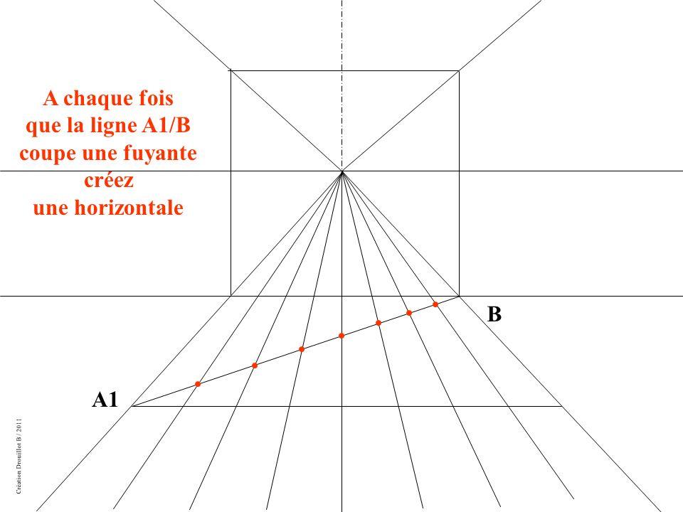 A chaque fois que la ligne A1/B coupe une fuyante créez une horizontale