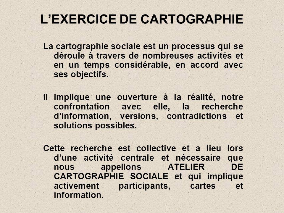L'EXERCICE DE CARTOGRAPHIE
