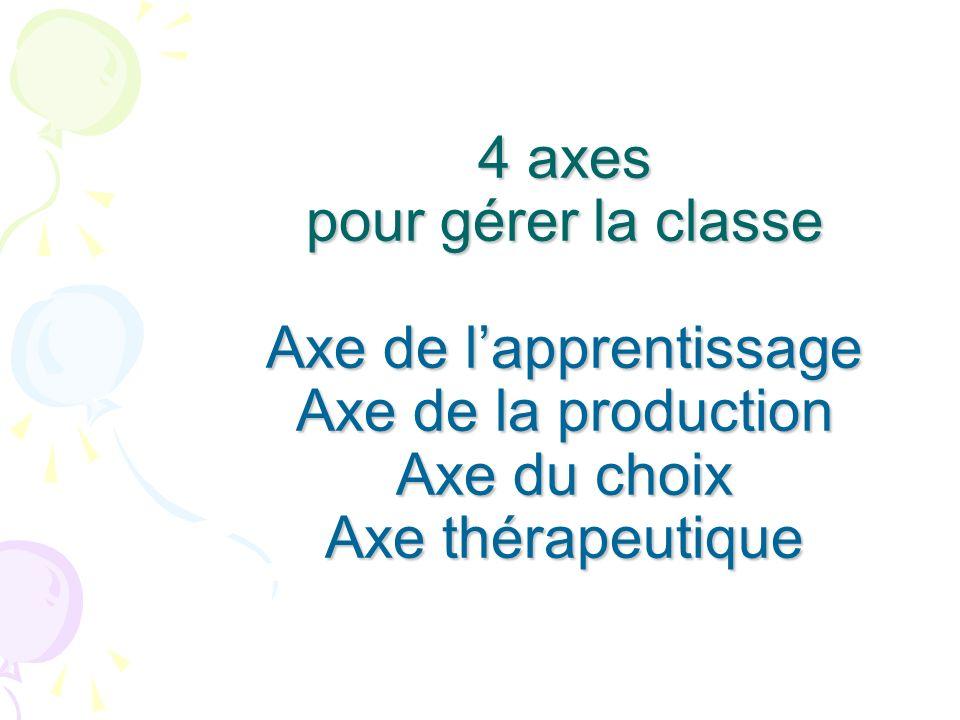 4 axes pour gérer la classe Axe de l'apprentissage Axe de la production Axe du choix Axe thérapeutique