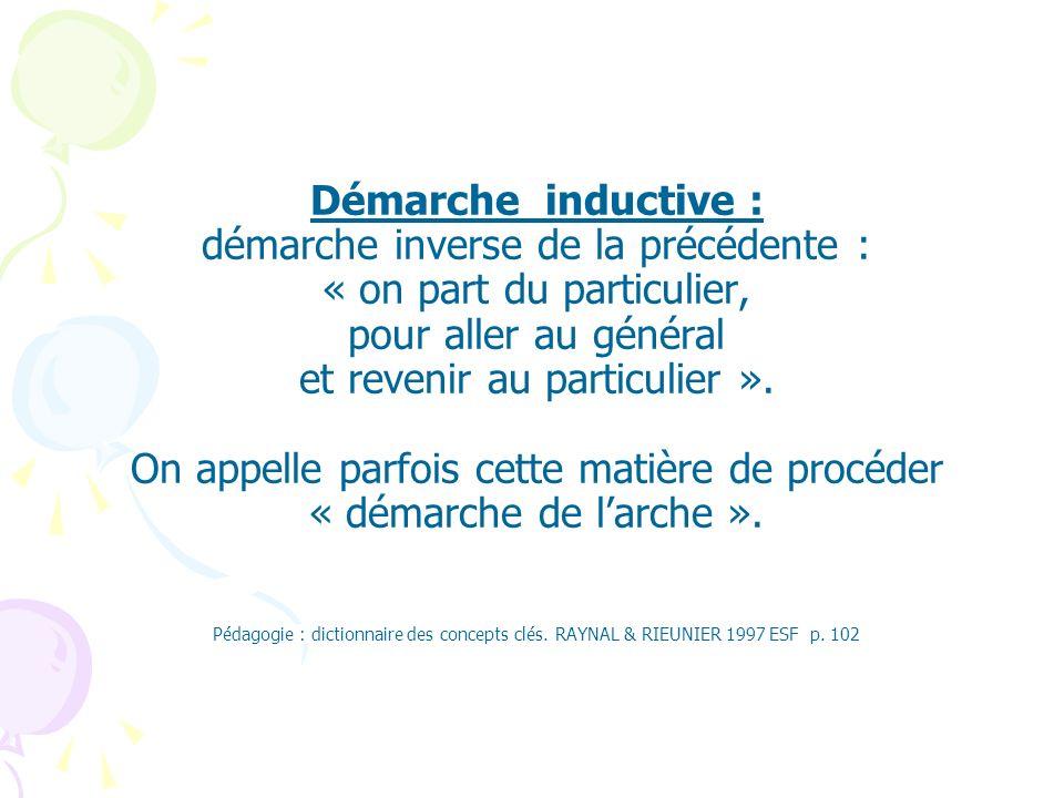 Démarche inductive : démarche inverse de la précédente : « on part du particulier, pour aller au général et revenir au particulier ».