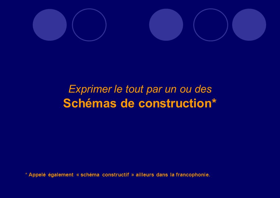 Schémas de construction*