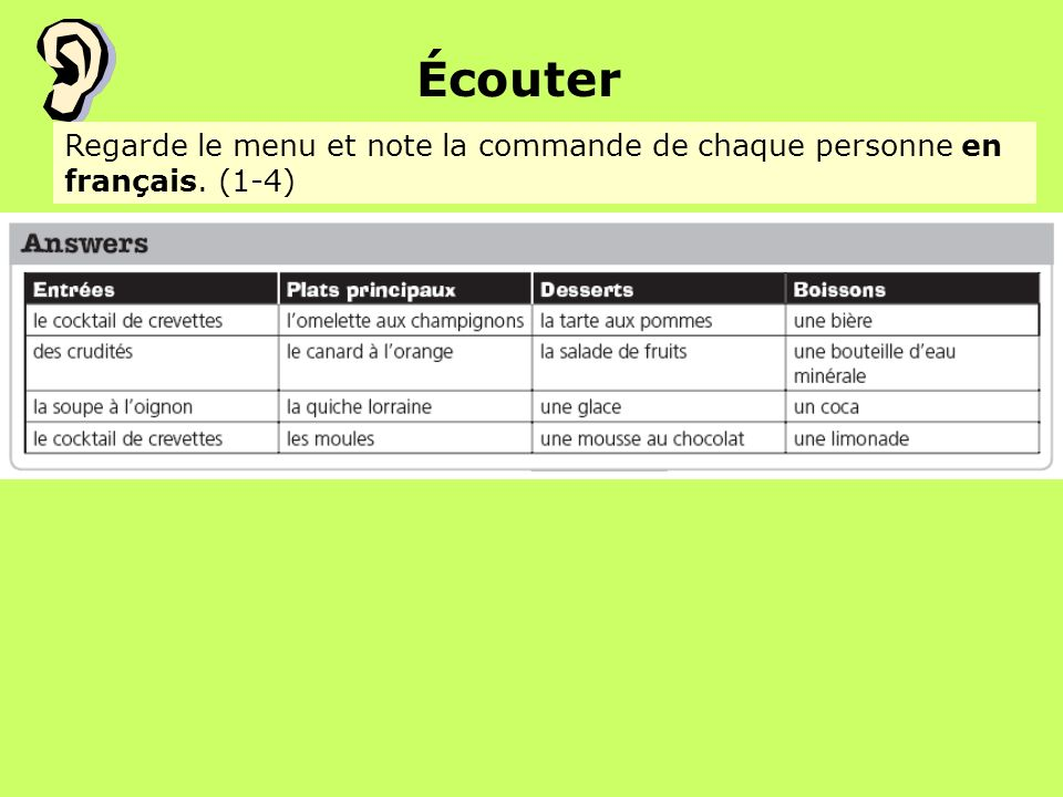 Écouter Regarde le menu et note la commande de chaque personne en français. (1-4)