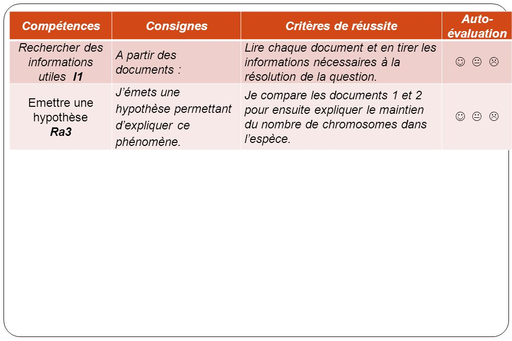 Rechercher des informations utiles I1