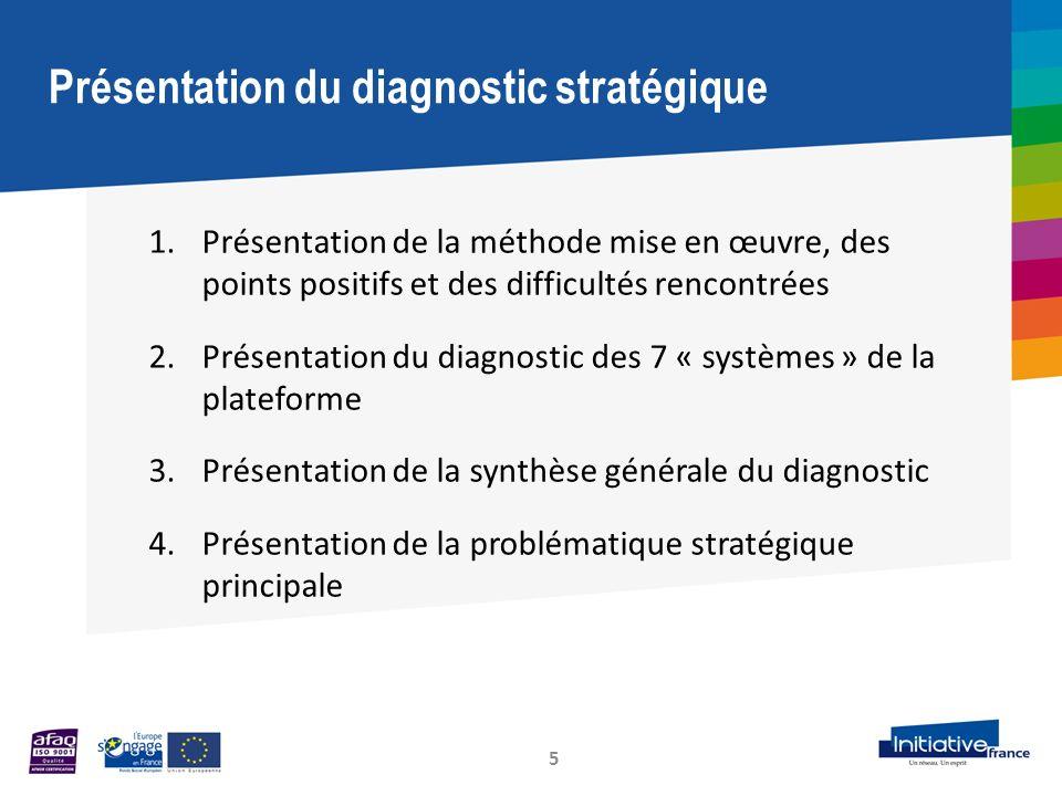 Présentation du diagnostic stratégique