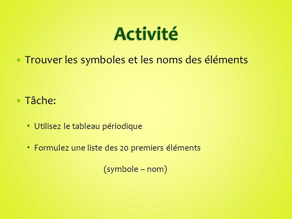 Activité Trouver les symboles et les noms des éléments Tâche: