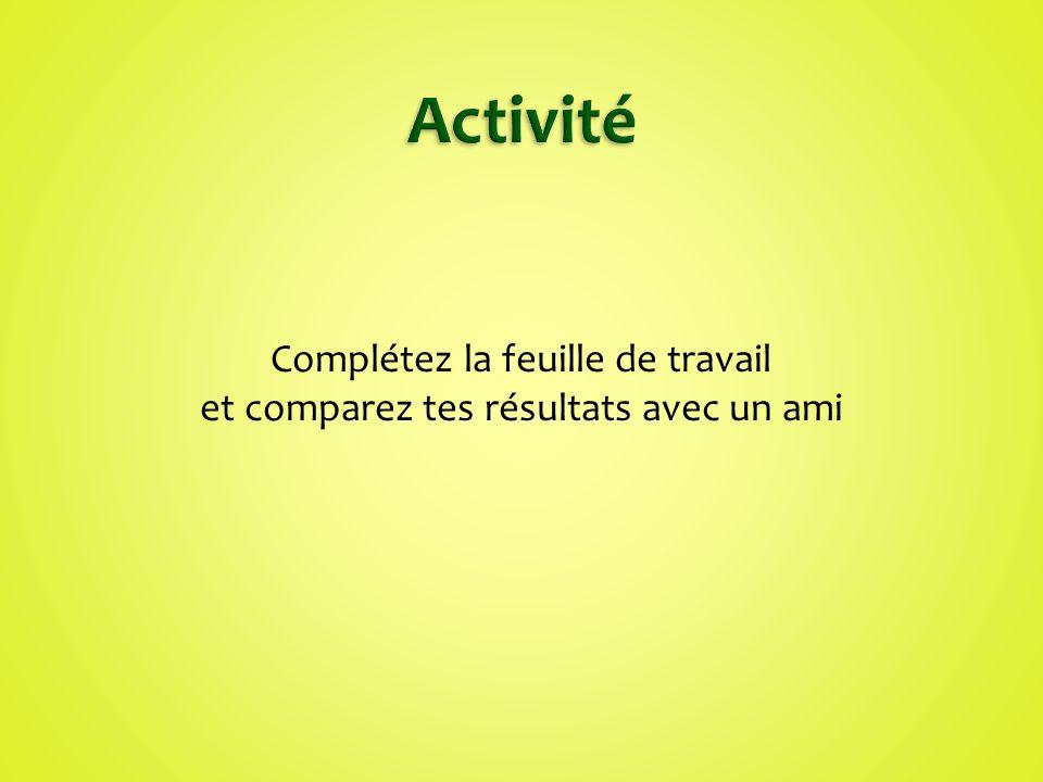 Activité Complétez la feuille de travail