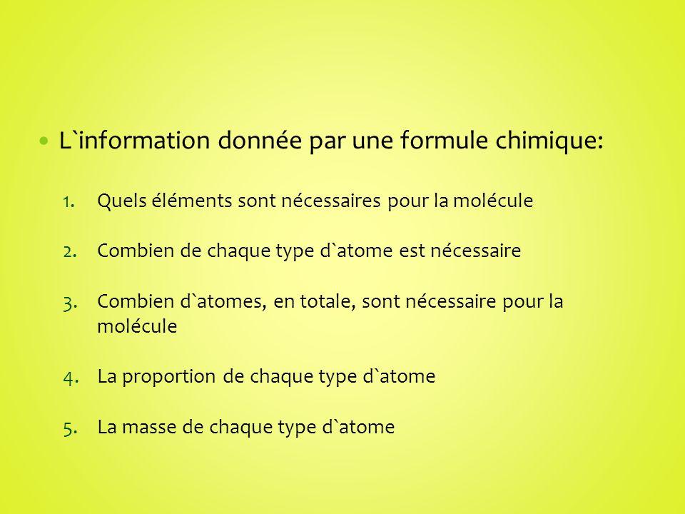 L`information donnée par une formule chimique: