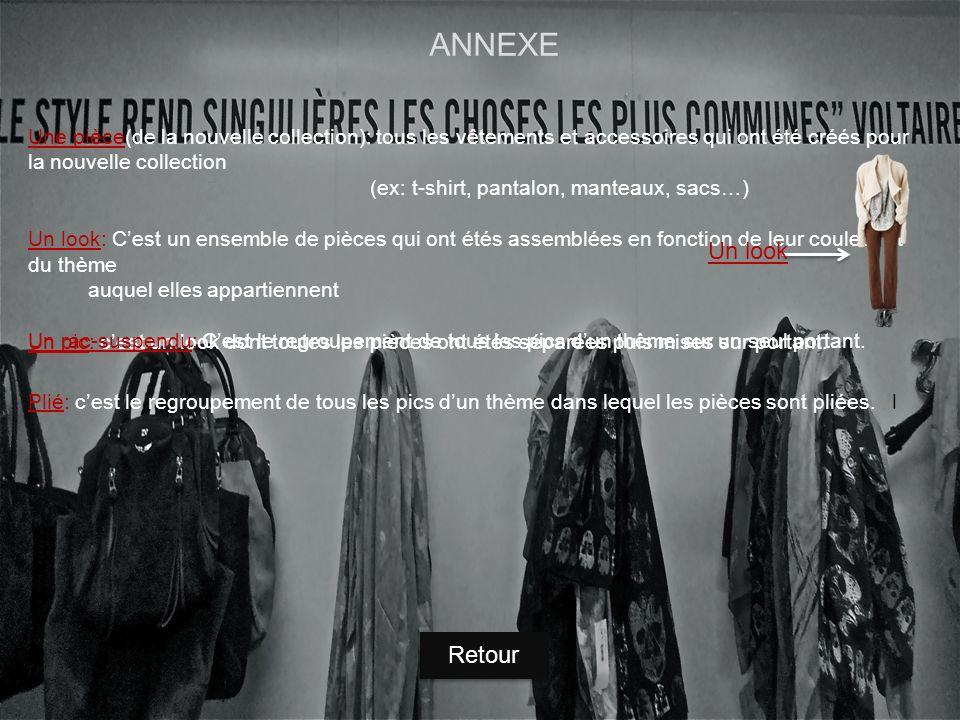 ANNEXE Une pièce(de la nouvelle collection): tous les vêtements et accessoires qui ont été créés pour la nouvelle collection.
