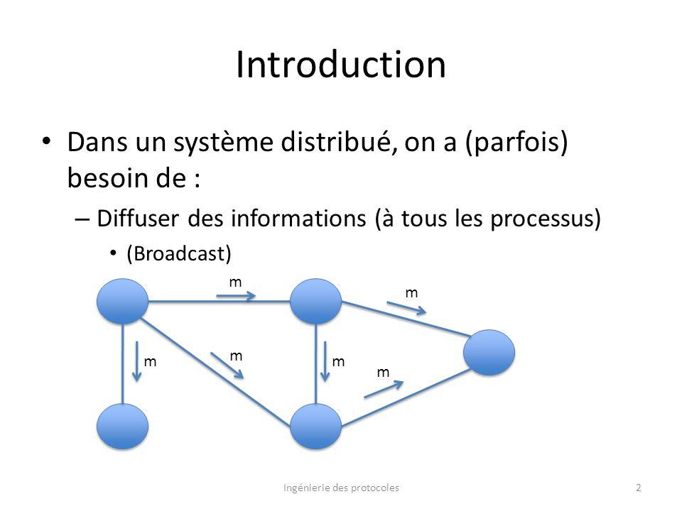 Ingénierie des protocoles