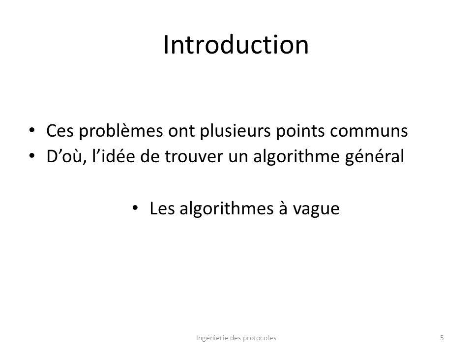 Introduction Ces problèmes ont plusieurs points communs