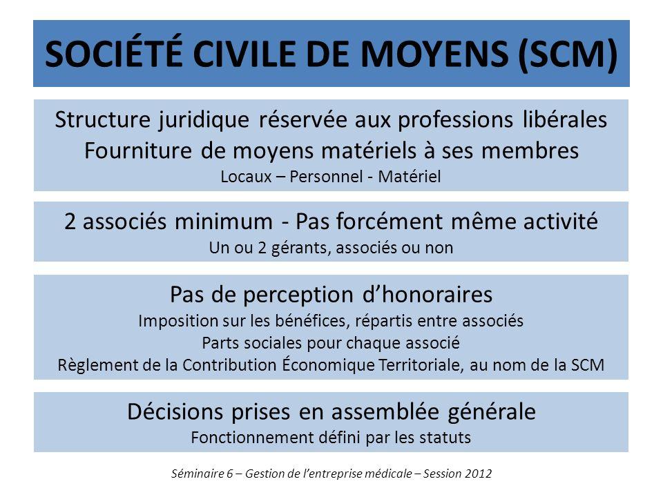 Société Civile de moyens (SCM)
