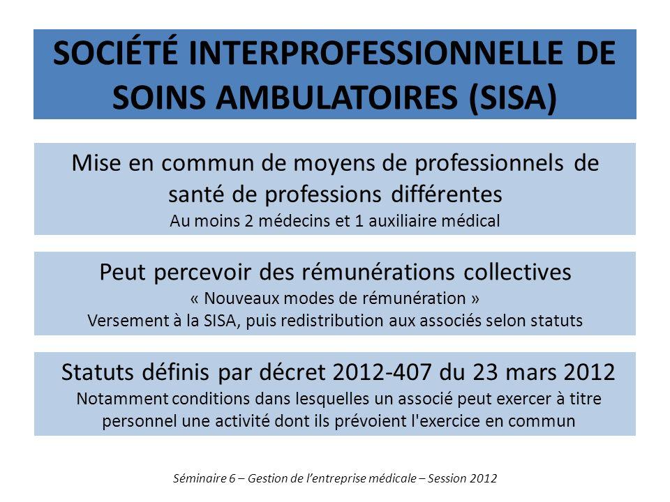 Société interprofessionnelle de soins ambulatoires (SISA)