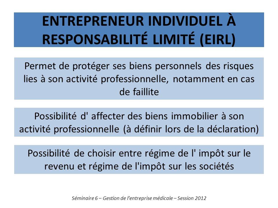 Entrepreneur Individuel à responsabilité limité (EIRL)