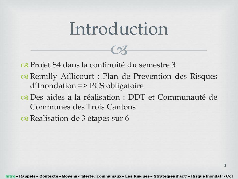 Introduction Projet S4 dans la continuité du semestre 3