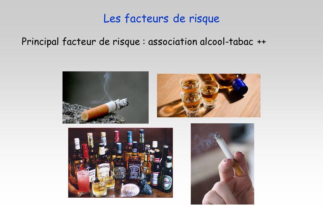 Les facteurs de risque Principal facteur de risque : association alcool-tabac ++