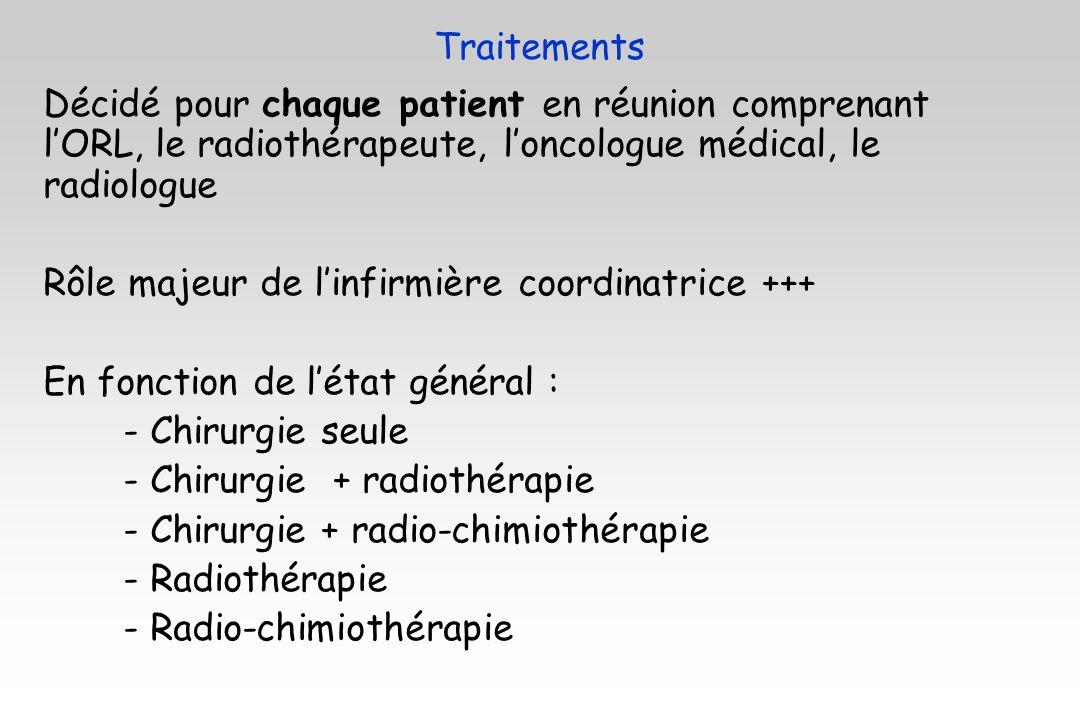 Traitements Décidé pour chaque patient en réunion comprenant l'ORL, le radiothérapeute, l'oncologue médical, le radiologue.