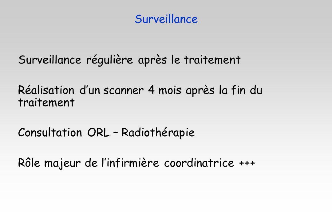 Surveillance Surveillance régulière après le traitement. Réalisation d'un scanner 4 mois après la fin du traitement.