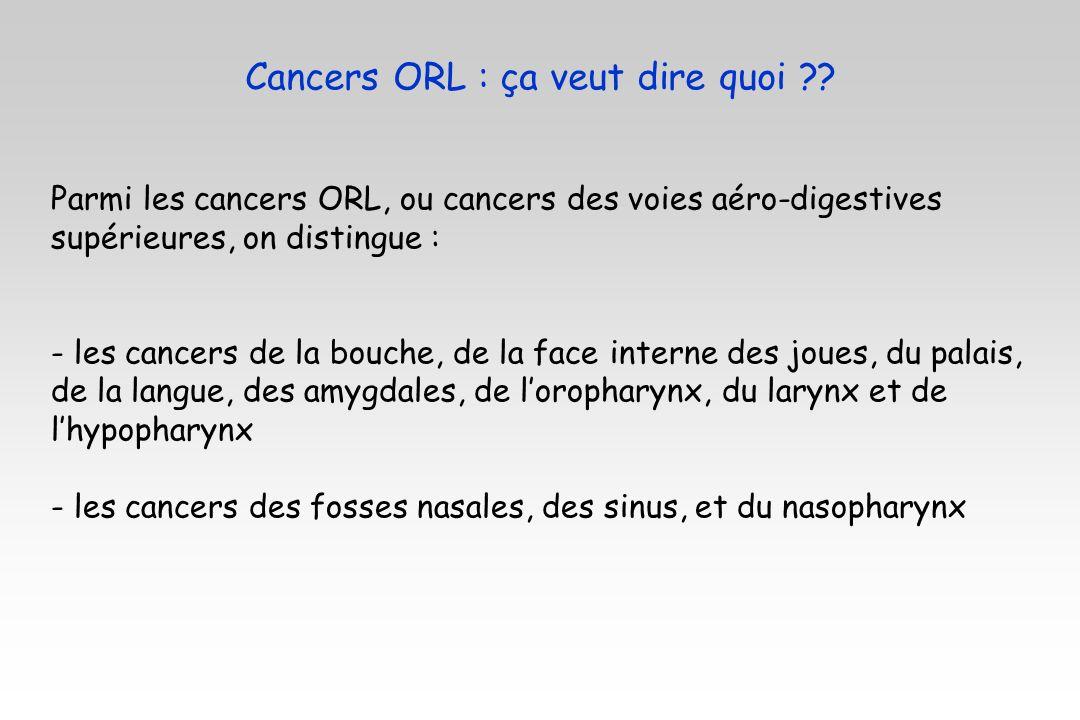 Cancers ORL : ça veut dire quoi