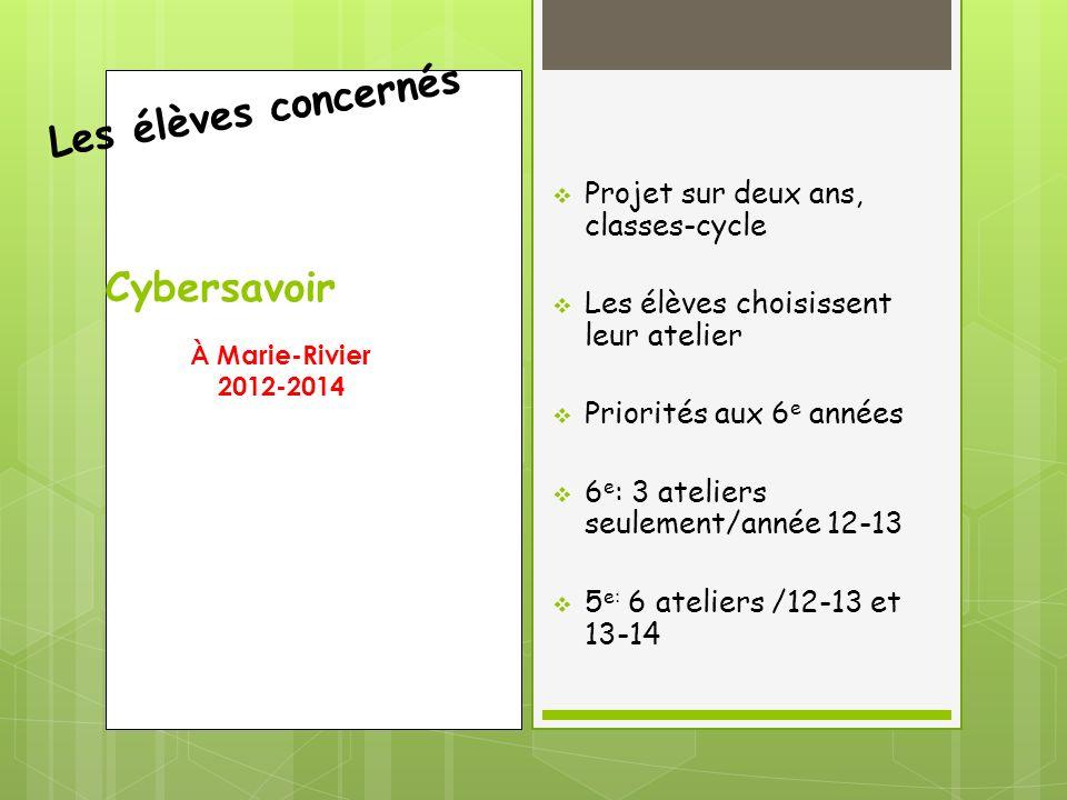 Les élèves concernés Cybersavoir Projet sur deux ans, classes-cycle